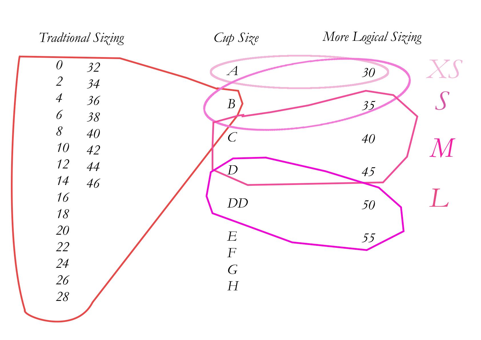 Visual Breast Size Chart