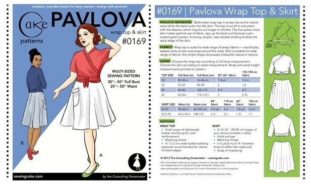 Pavlova Circus and Pre-Sale