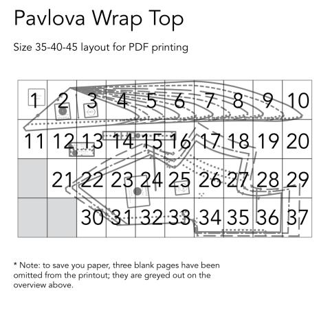 Pavlova 35-45 Overview